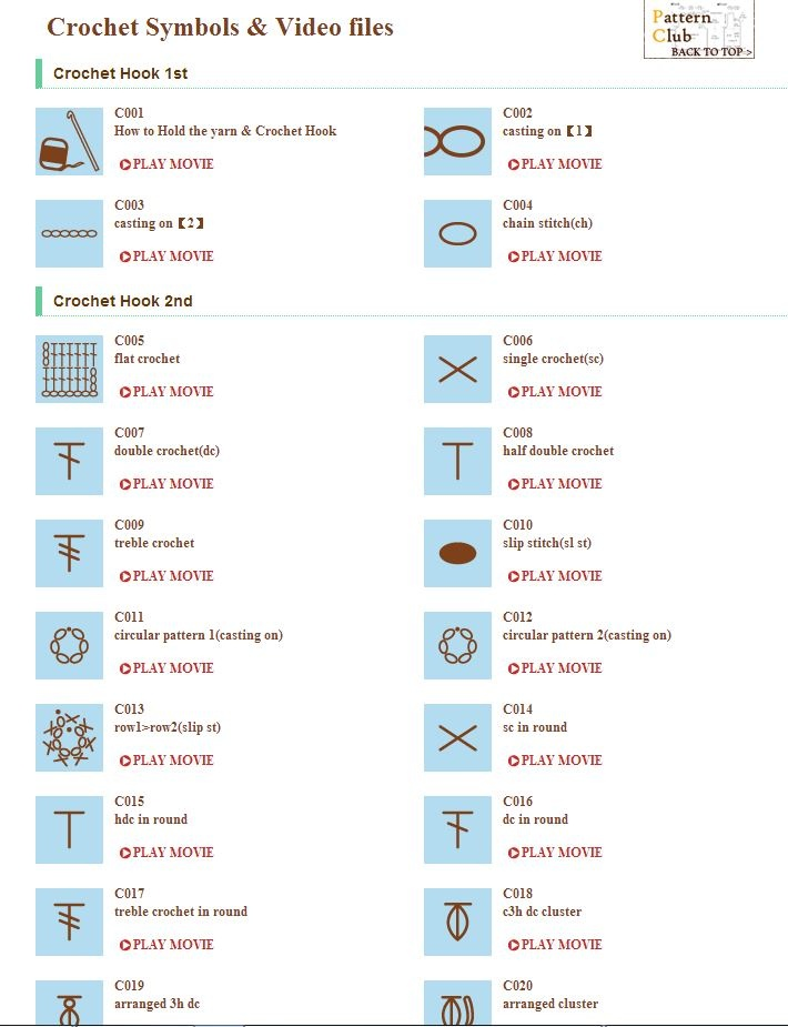 Japanese Knitting Symbols In English : Japanese crochet symbols and videos books
