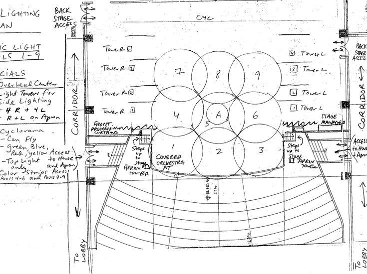 stage plot template - sample light plot theatrical inspiration pinterest