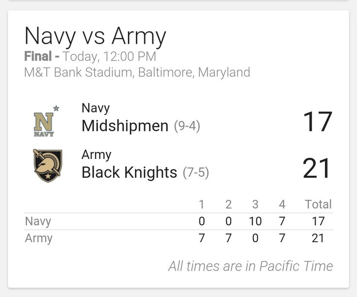 ItS An Army Win In  Go Army Beat Navy  Go Army Beat