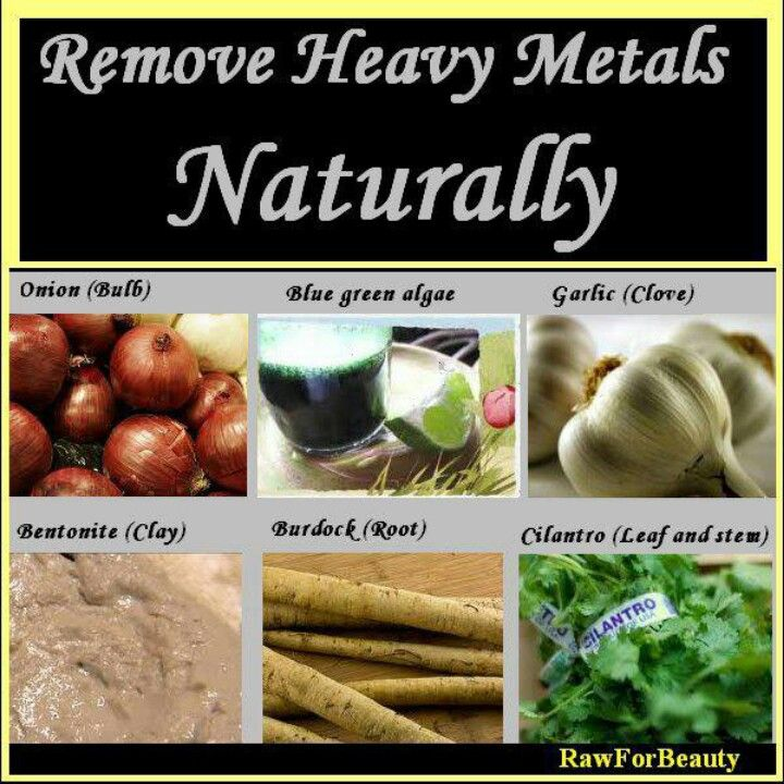 Best Natural Metal Detox