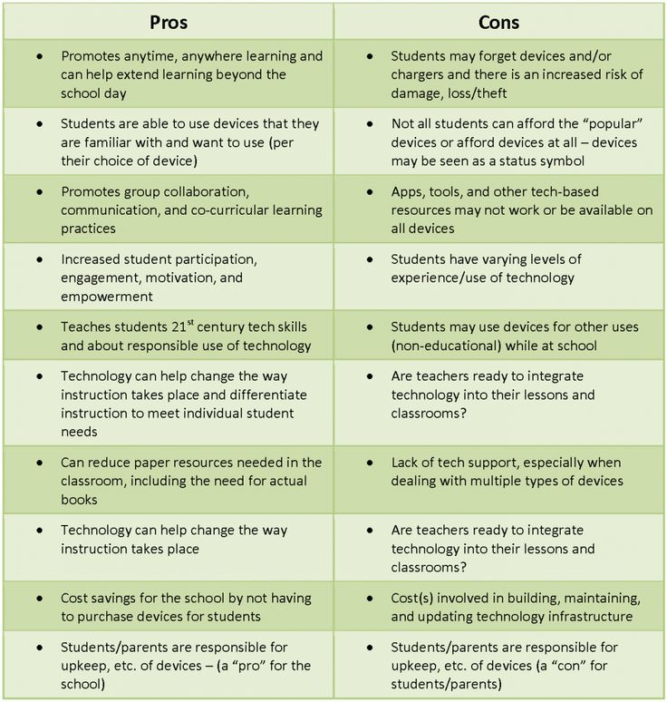 Classroom Layouts Pros And Cons : Pin by lori ellis on byod pinterest