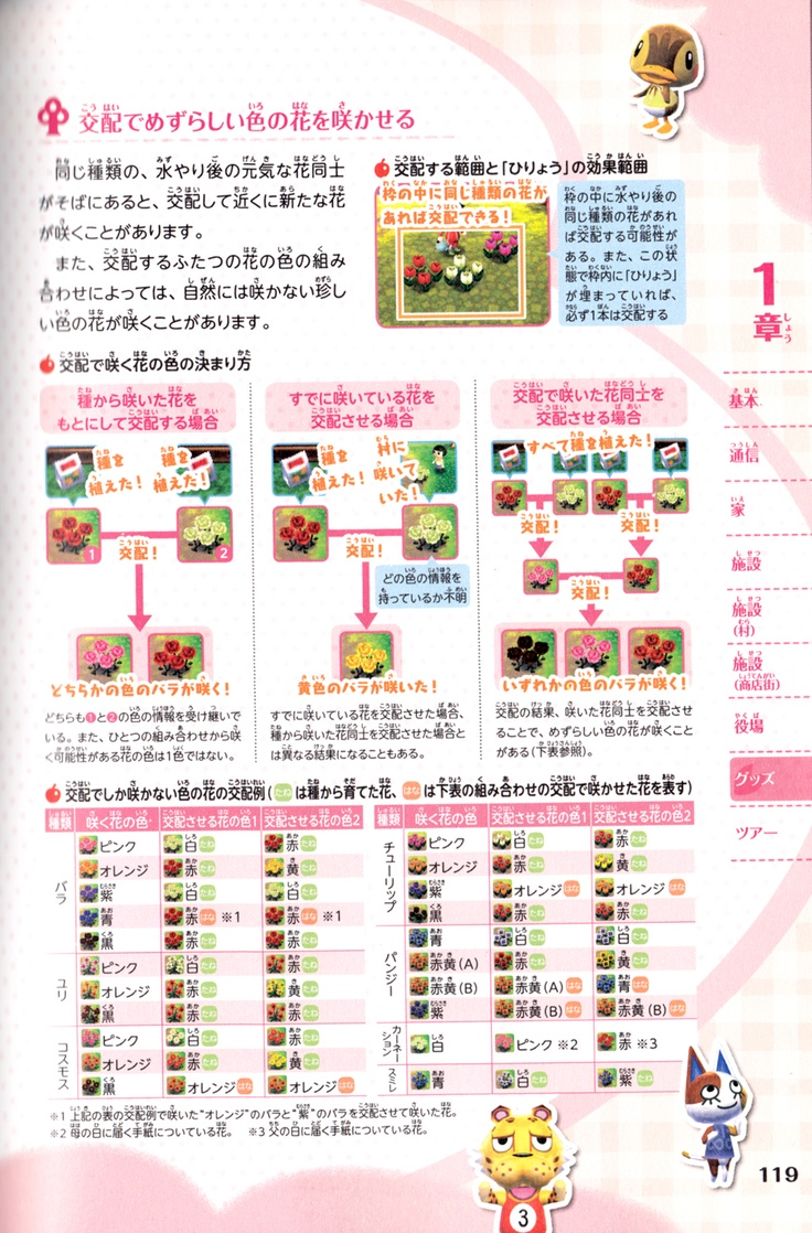 Roses breeding guide   ANIMAL CROSSING QR   Pinterest ...