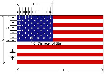 American flag placement on house for Proper placement of american flag