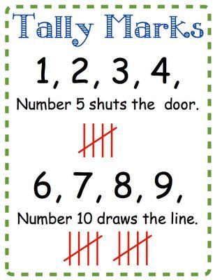 Tally Mark Anchor Chart