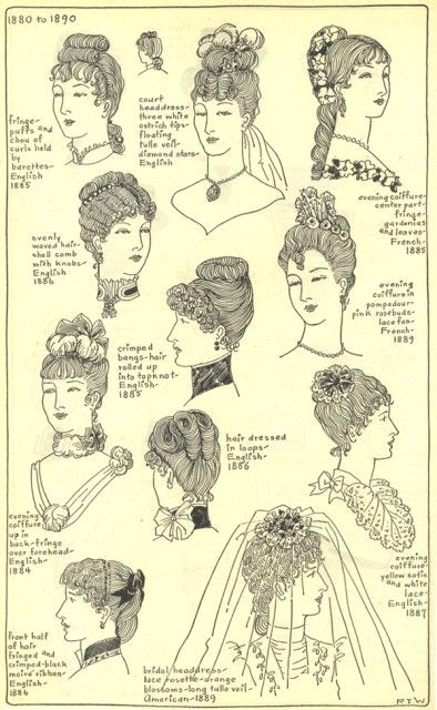1890s Hairstyles Related Keywords & Suggestions - 1890s Hairstyles ...