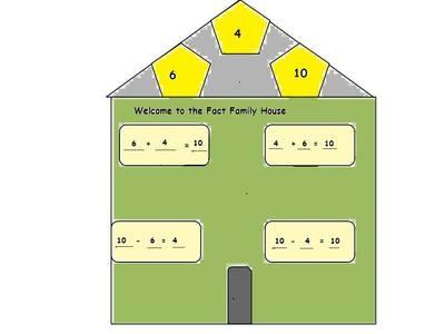 Fact Family House | Math Activities | Pinterest