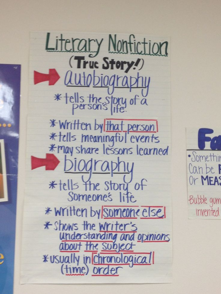 Power point how to write an essay 7th grade