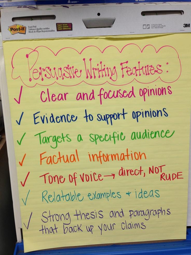 Persuasive Writing Unit of Study