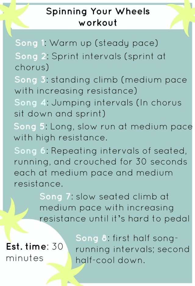 Spin bike workout!-Could probably turn this into a running the neighborhood workout too  Weight loss/fitness blog