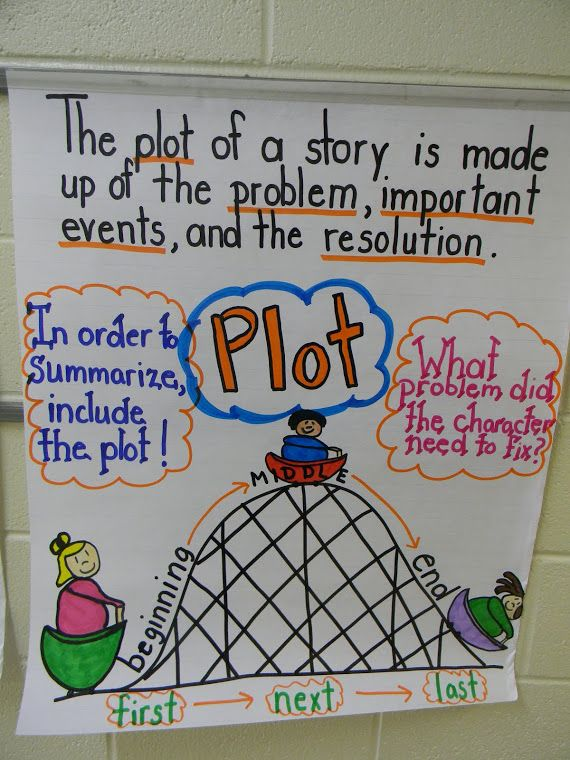 Narrative essay 4th grade