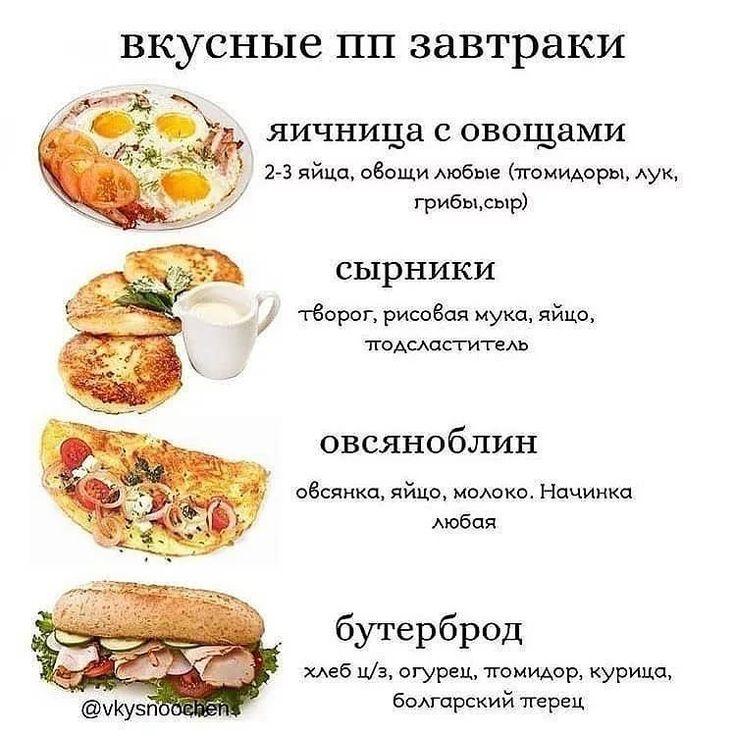 Правильное Питание Рецепты Отзывы