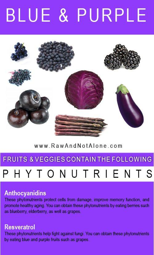 Blue & Purple Fruits & Veggies
