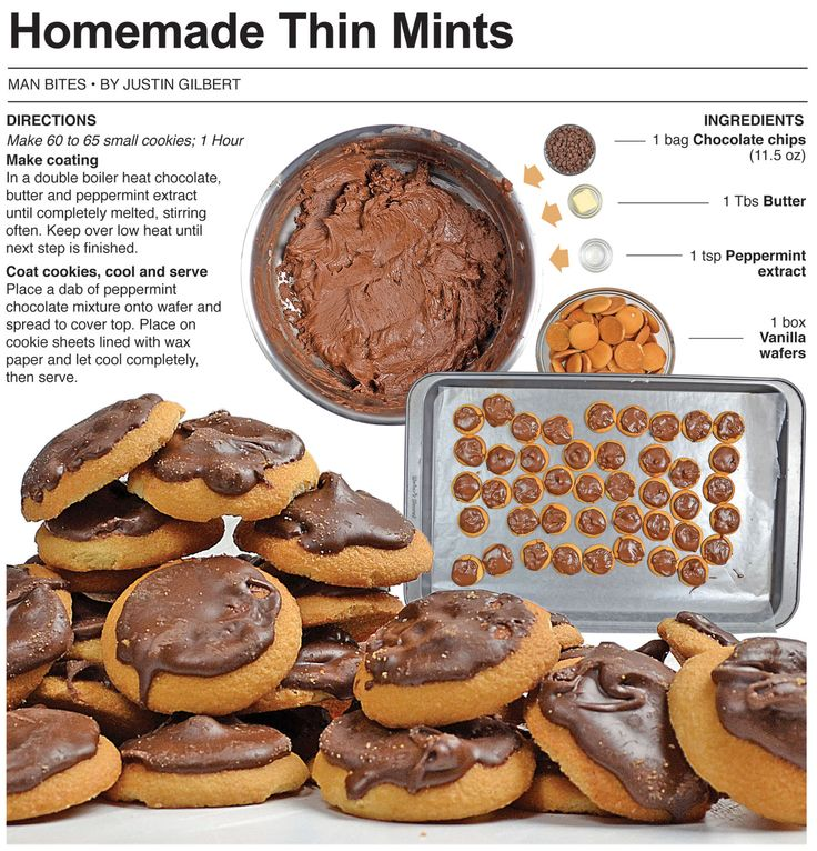 Homemade Thin Mints | Behind the Bites | Cookies | Pinterest