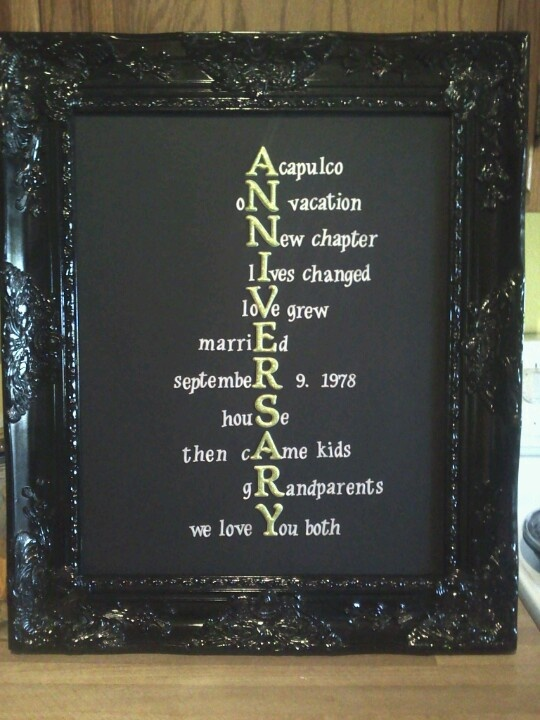 Unique 25th Wedding Anniversary Gift Ideas For Parents : Anniversary gift for parents holiday! Pinterest