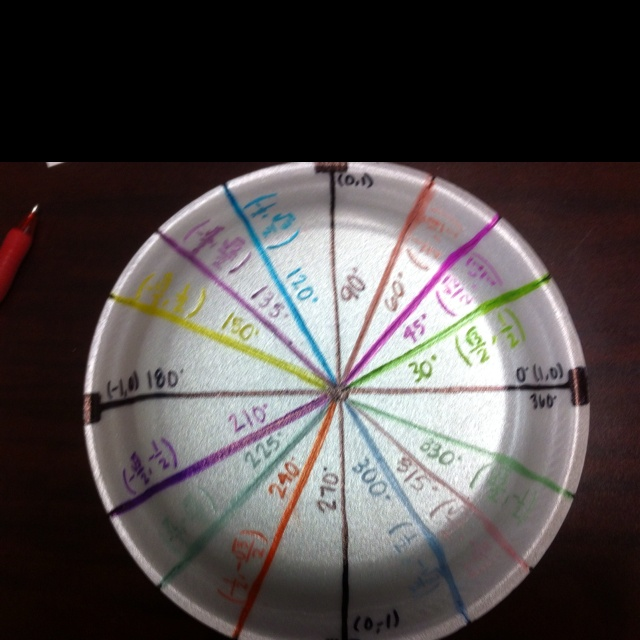 unit circle project Unit circle and trig functions project the goal of this project is to help you become very familiar with the unit circle, its angles and values.