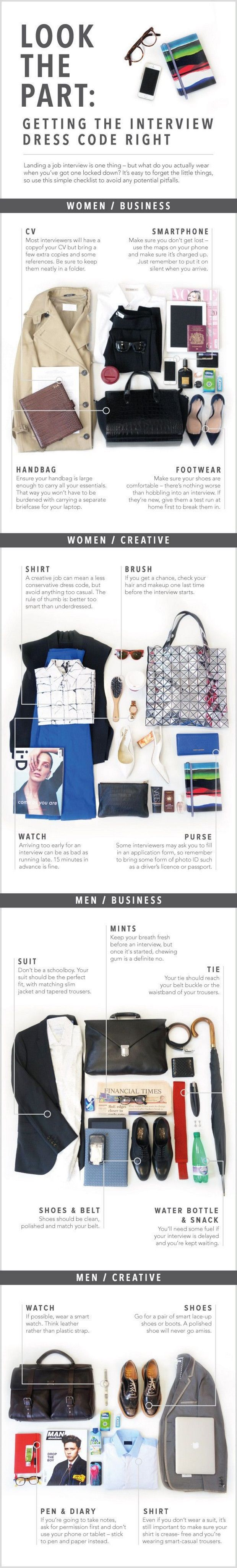 Look the Part Dressing for Success