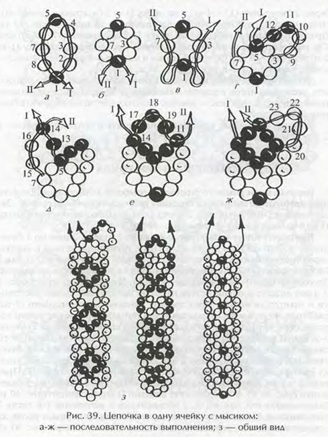 Браслеты из своими руками схемы плетения 62