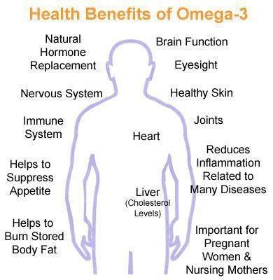 Health Remedies (AWHW)