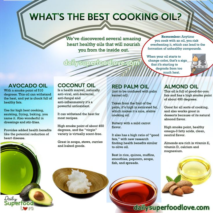 What S The Best Cooking Oil Healthy Eating Pinterest