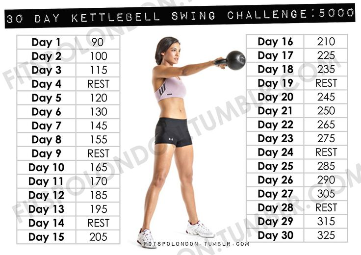 30 day kettlebell swing challenge: 5000 Its no secret I love kettlebells, and after a solid month of training with them, I really wanted to ...