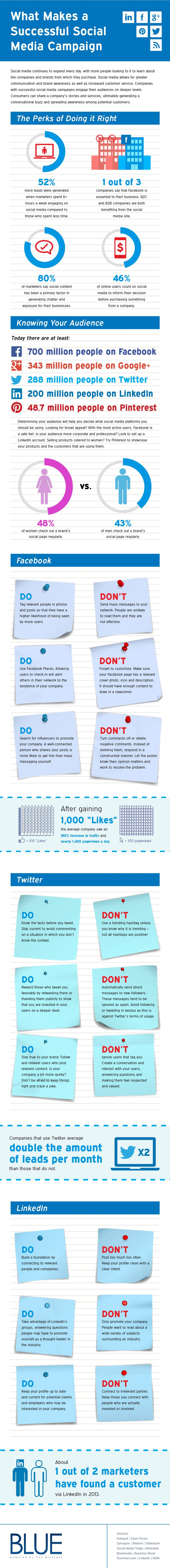 Social Media med Infographic: