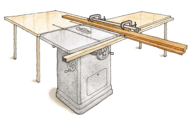 ... to make it a safer procedure with a tablesaw rip-fence extension [fw