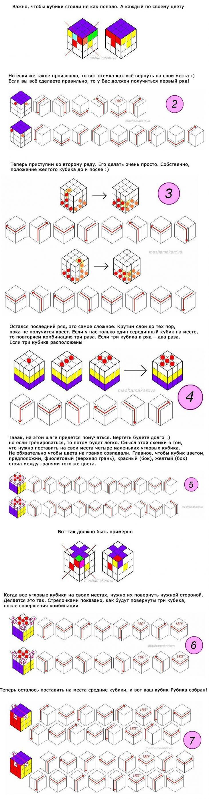 Собираем кубик рубика схема сборки