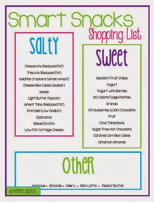 Healthy Snacks Shopping List   Grub Grub Grub...   Pinterest