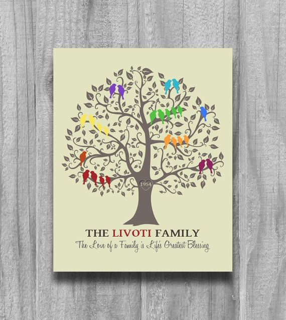 grandparents gift personalized family tree parents art