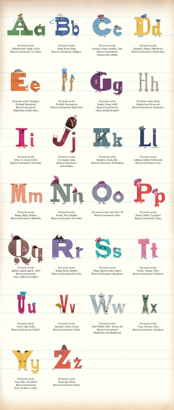 Ministry Of Letters Cute Alphabet Book Sloane Pinterest