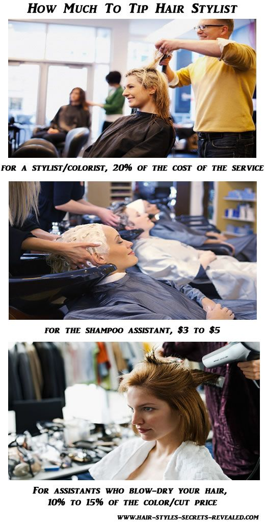 How much to tip hair stylist just in case you were wondering