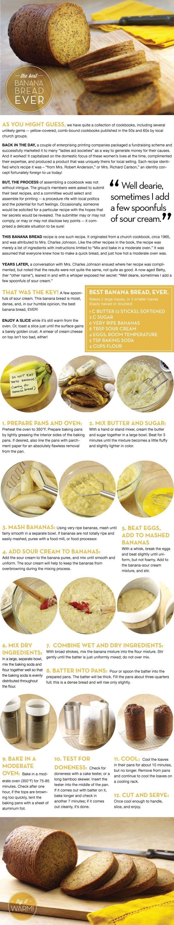 Banana bread   Breads and Breakfast   Pinterest