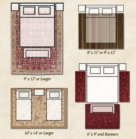 Area rug size and placement den pinterest for Bedroom rug placement