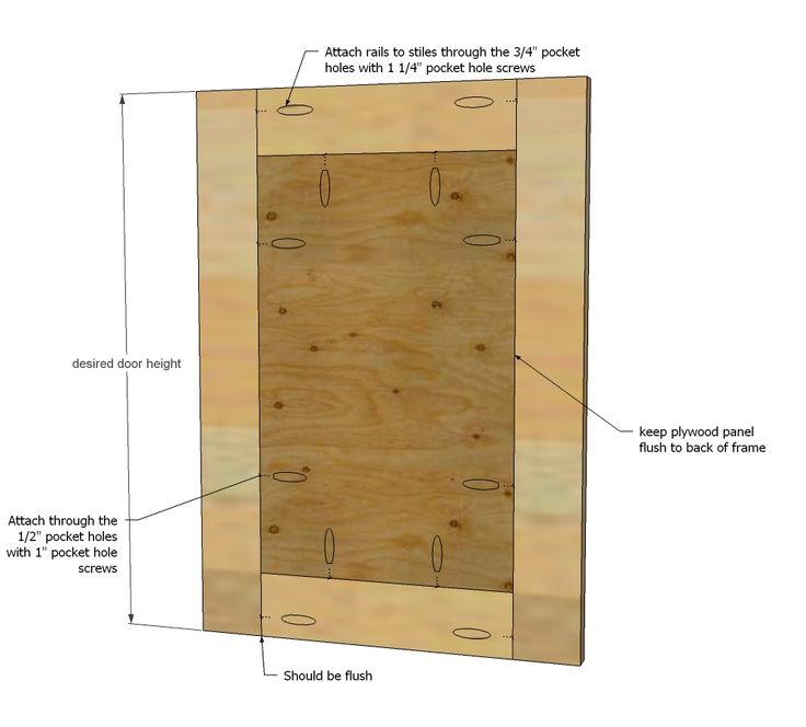 How to build simple shaker cabinet doors with kreg jig and pocket hole