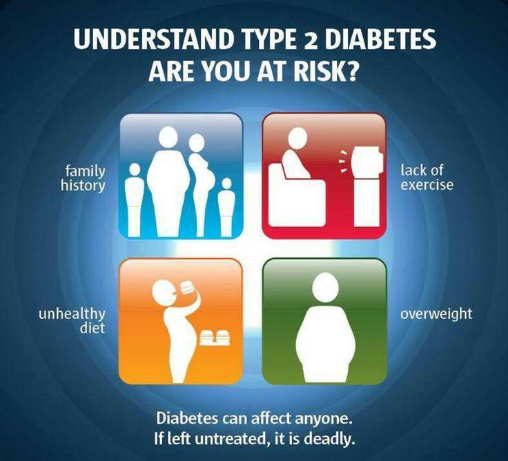 media type diabetes enkeltsidet.
