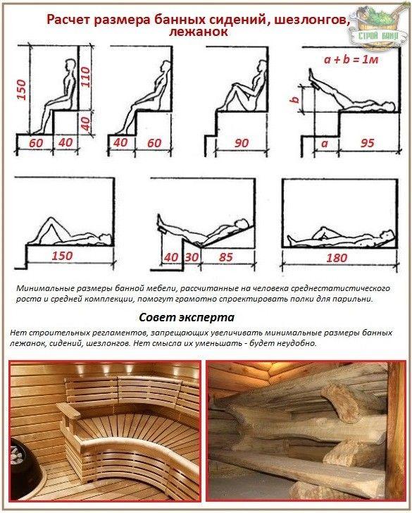 Как сделать полок для бани размеры 678