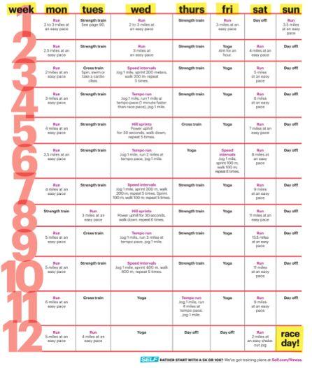 Diet plan marathon week