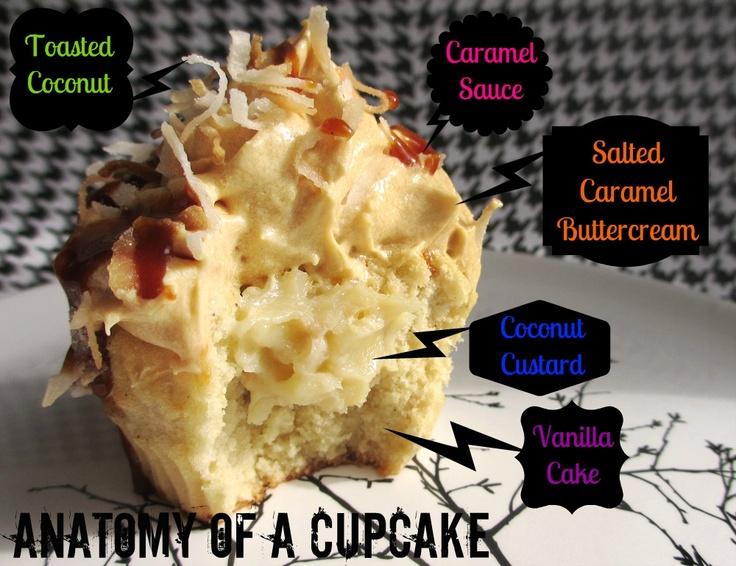 salted caramel coconut macaroon cupcakes!