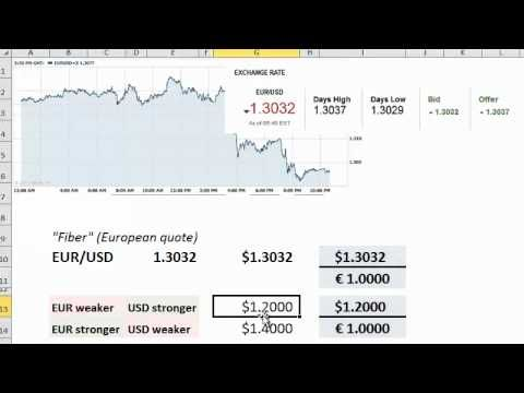 Interactive Brokers Forex Spot