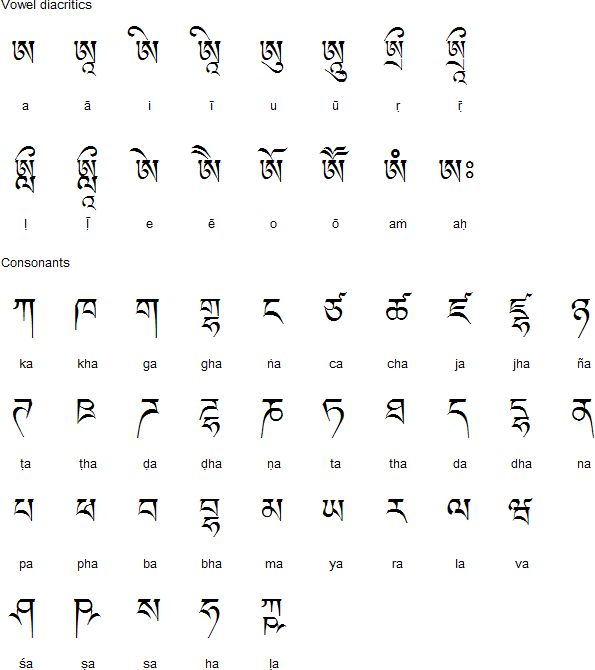 tibetan language visual library pinterest