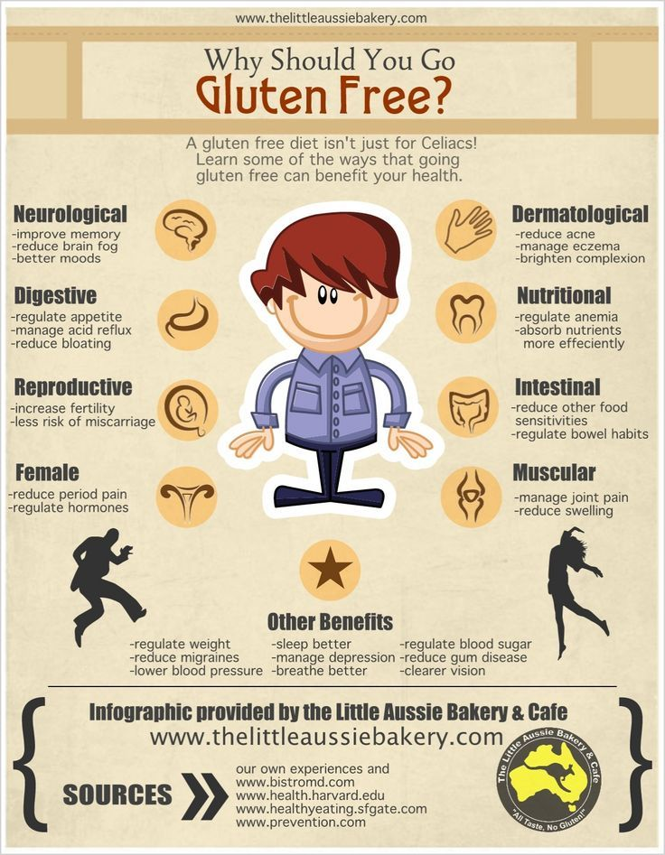 Why you go #Gluten free