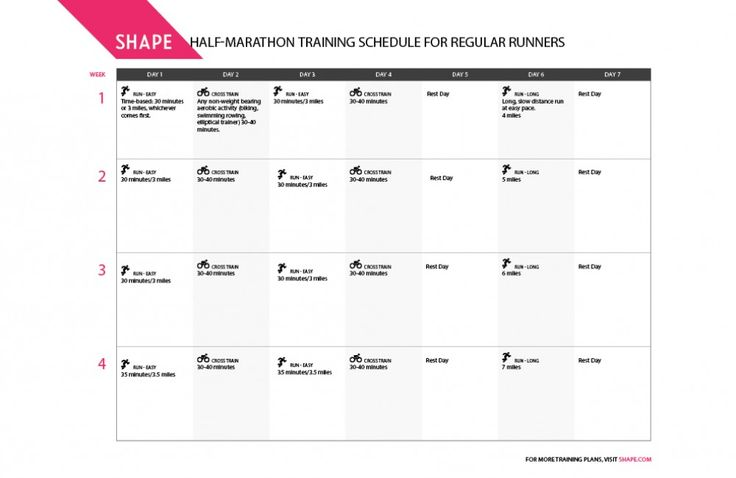 Step-by-Step Half-Marathon Training Schedule for Frequent Runners