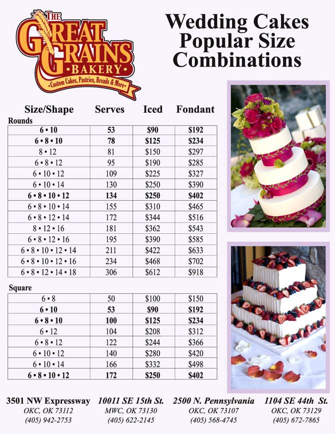 Price Guideline For Cakes