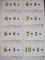number line counting on