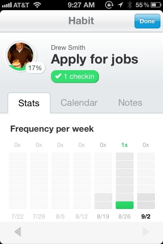 User Profiles / iOS UI Patterns (beta)