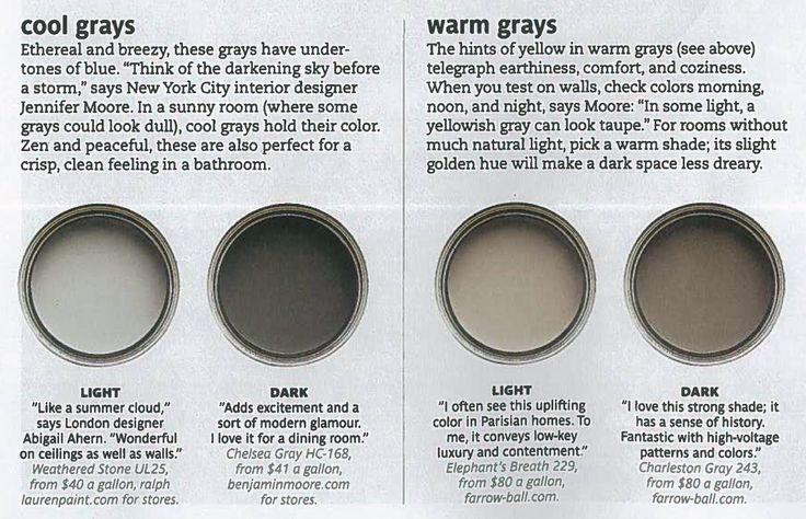 gray paint