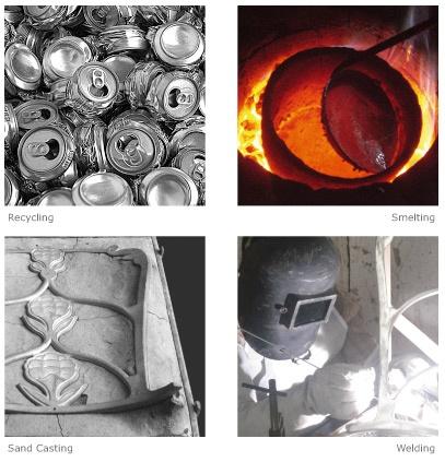 Manufacturing Garden Furniture Pinterest