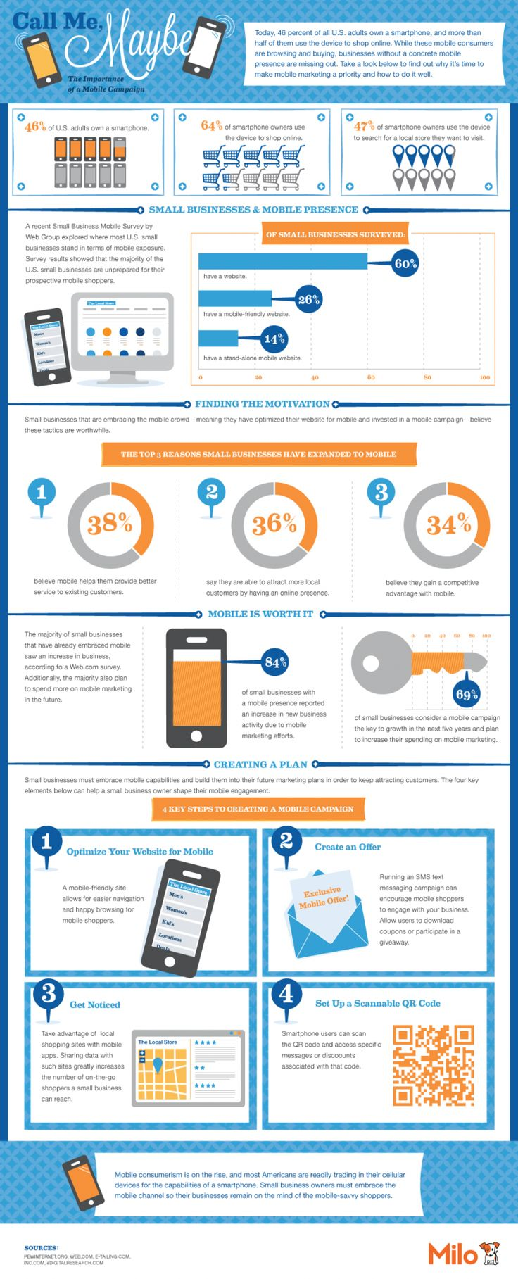 Infographic : The importance of mobile Marketing campaigns #CRM