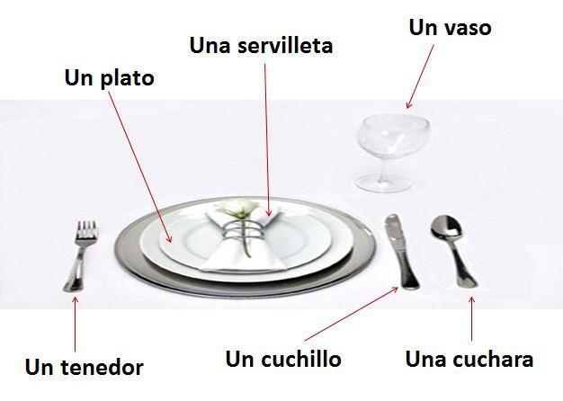 Los cubiertos spanish 1 2 food pinterest for Como colocar los cubiertos en la mesa