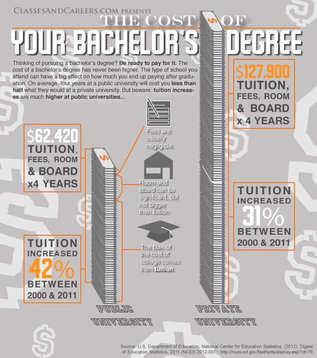 buy bachelors degree without coursework University degrees education was put up to answer the increasing demands of people wanting to buy a degree online and have their bachelor, master's and even doctorate degree without the burden of going to school and accomplishing bulk of coursework.